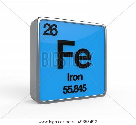 Iron Element Periodic Table