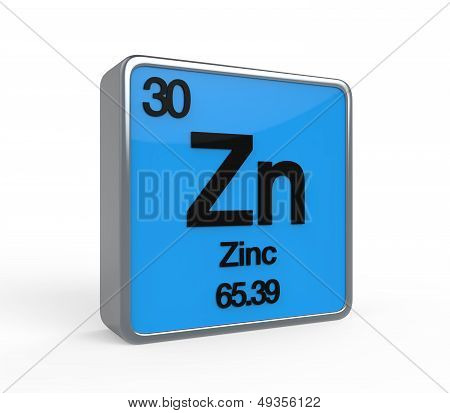 Zinc Element Periodic Table
