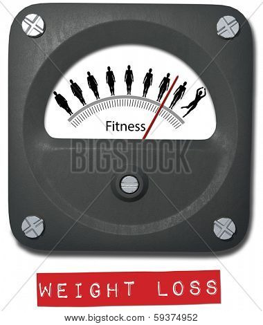 Fat to Fit meter measure Before After Diet Weight Fitness gain