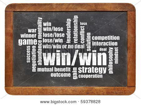 win-win strategy word cloud on a vintage slate blackboard isolated on white