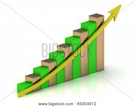 Industrial Graph Output Growth Of Green And Golden Bars