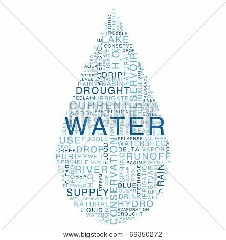 Water Drop Word Cloud