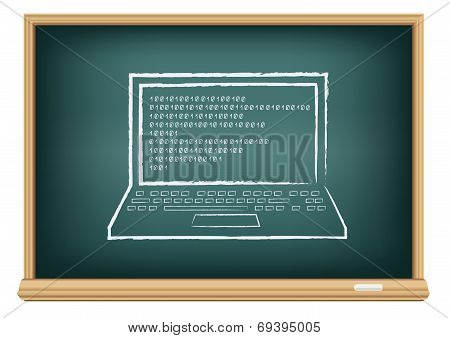 board laptop