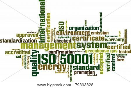Iso 50001 Word Cloud