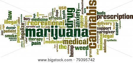 Marijuana Word Cloud