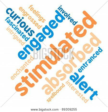 Stimulated Word Cloud