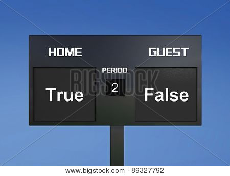True False Scoreboard
