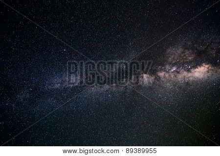 Galaxy Milky Way Background