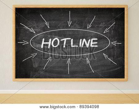 Hotline