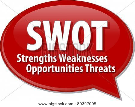 word speech bubble illustration of business acronym term SWOT Strength Weaknesses Opportunities Threats vector