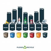 pic of recycle bin  - Trash categories composition infographic with percentage and recycling bins - JPG