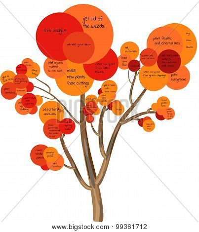 Autumn Gardeners Tree