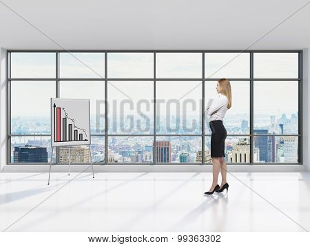 Side View Of Full Length Beautiful Employee Who Is Standing In Front Of The Whiteboard With Bar Char