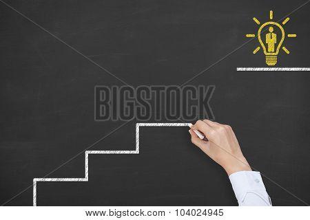 Human Resource Idea Concept Step Drawing on Blackboard