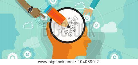 design thinking creative process mind brain left right creativity head idea doodling