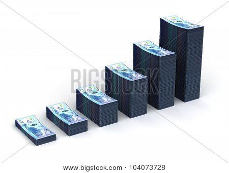 Kazakh Tenge Graph