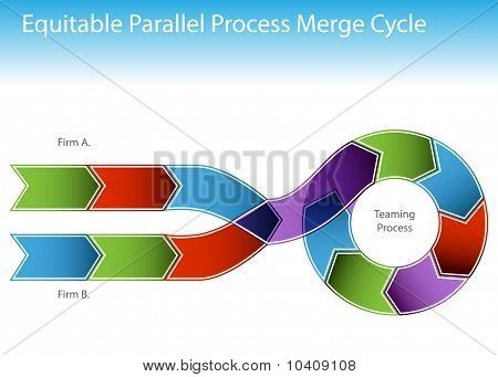 Parallel Process Chart