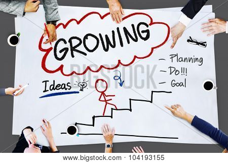 Growing Process Planning Improvement Development Concept