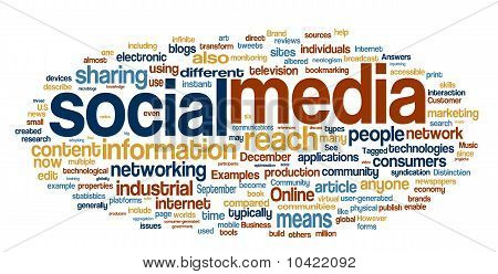 Sociale Media Word Cloud