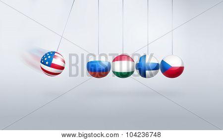 Sanctions Pendulum