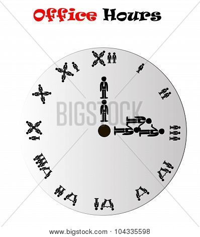Afternoon Office Hours Conceptual Clock