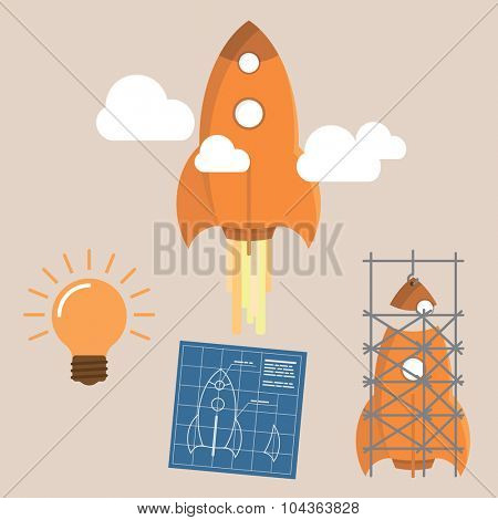 Concept of Startup development and launch on market