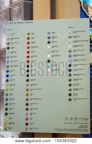 Table with descriptions of precious and semiprecious stones