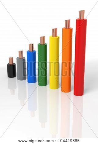 Power Cable Growth Chart
