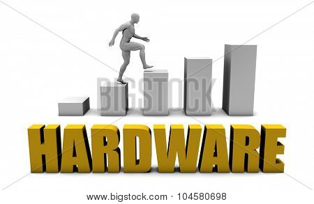 Improve Your Hardware  or Business Process as Concept
