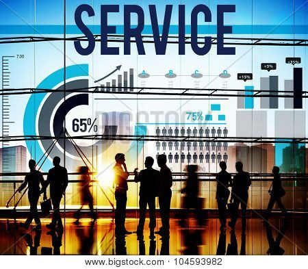 Customer Service Assistance Support Satisfaction Concept