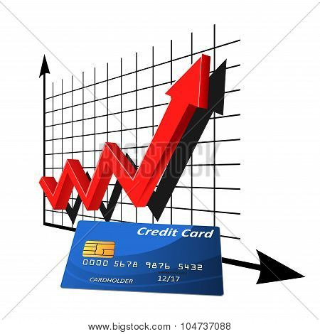 Bank credit card with rising graph