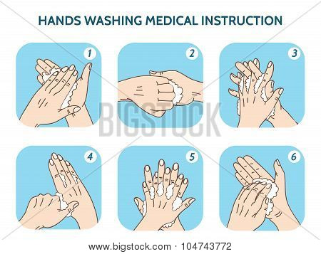 Hands washing medical instruction vector icons set