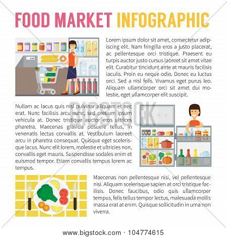 Food market infographics, supermarket