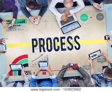 Process Steps System Organization Method Concept
