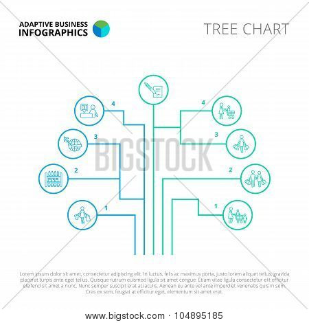 Tree chart template