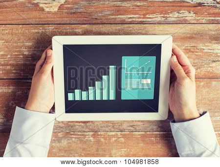 business, people, statistics and technology concept - close up of female hands with charts on tablet pc computer screen on table
