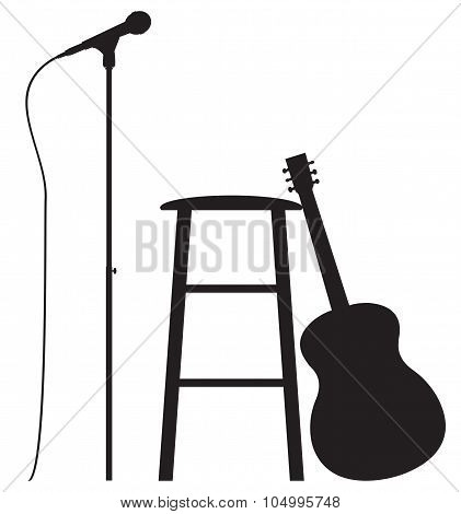 Guitarist Set Up