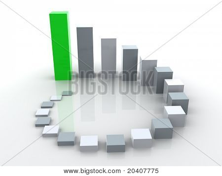 estadísticas de negocio 3D