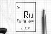 The Periodic Table Of Elements. Handwriting Chemical Element Ruthenium Ru With Black Pen, Test Tube  poster