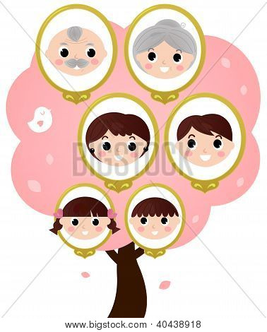 Three Generation Family Tree Isolated On White