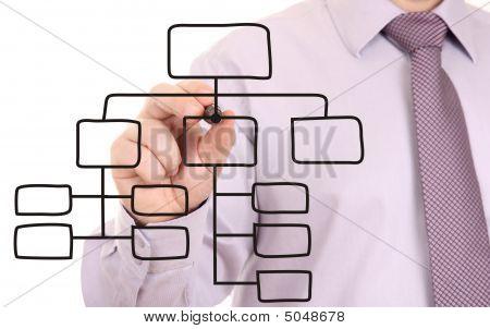 Dibujo de un diagrama de organización