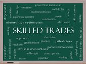 pic of pipefitter  - Skilled Trades Word Cloud Concept on a Blackboard with great terms such as plumber welding mason and more - JPG