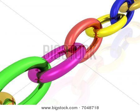 Cadeia de cor