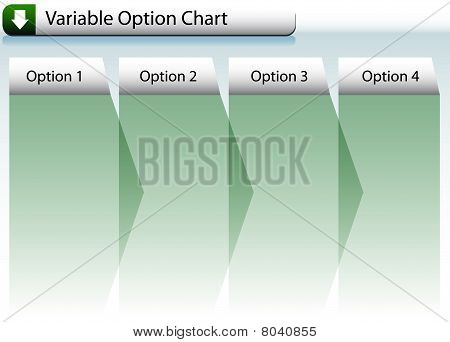 Option Chart