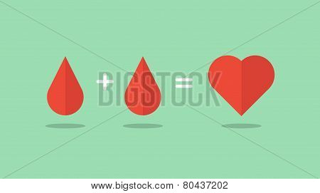 Blood Donation Saves Lives