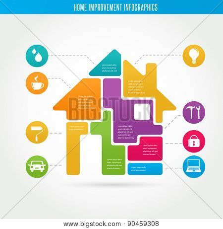 Smart Home - infographics and icon set