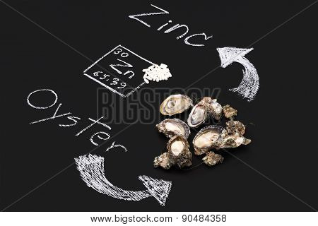 Oyster Zinc Supplementary Food Capsule Periodic Table