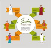 image of indian beautiful people  - India infographics with people  - JPG