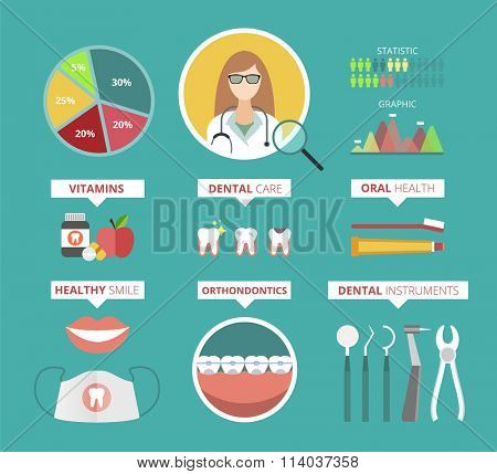 Dentist doctor infographic vector illustration. Dentist infographic tooth care vector. Dental care, tooth care tools, doctor office, tooth oral brush toothpaste. Dental infographic vector infographic
