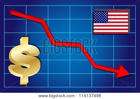 Dollar - falling dollar exchange rate.
